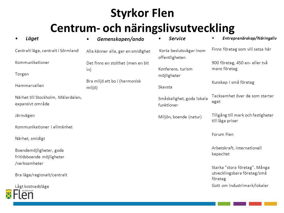 Styrkor Flen Centrum- och näringslivsutveckling •Läget Centralt läge, centralt i Sörmland Kommunikationer Torgen Hammarvallen Närhet till Stockholm, M