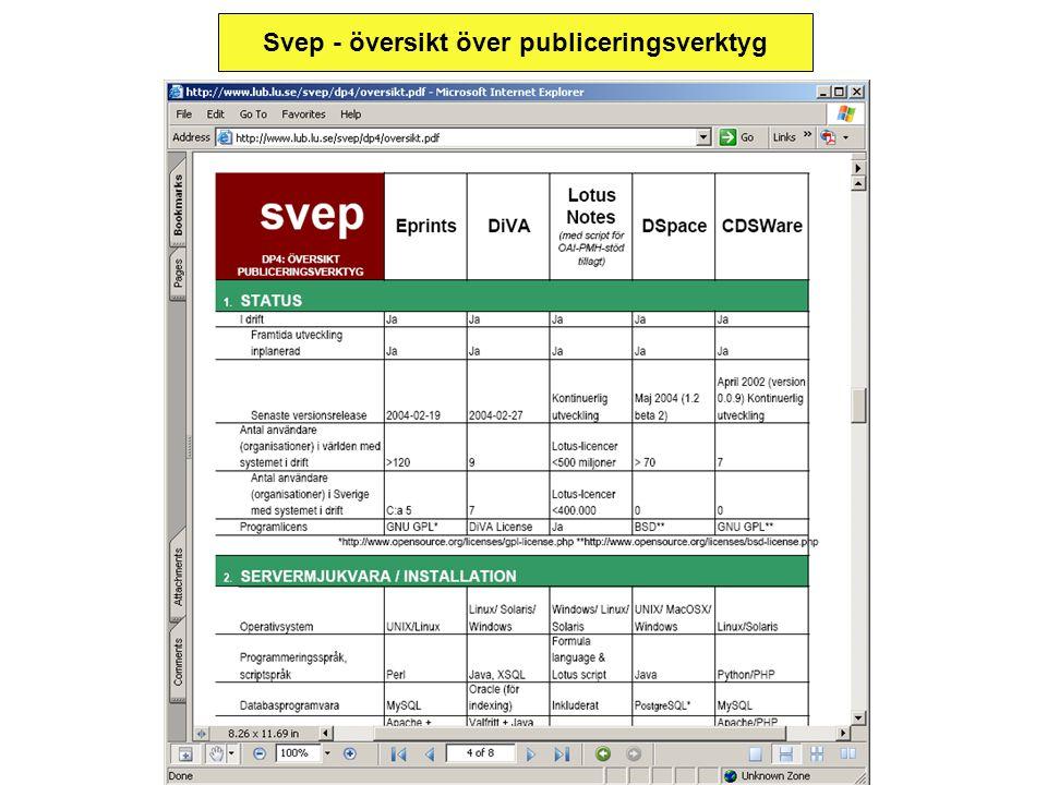 Svep - översikt över publiceringsverktyg