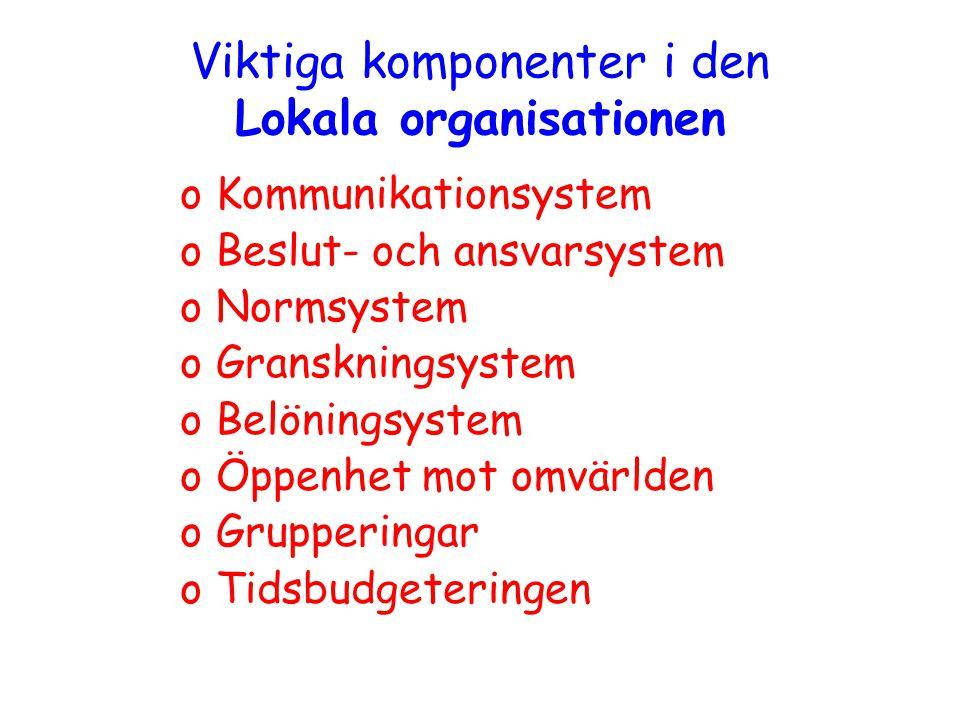 Viktiga komponenter i den Lokala organisationen oKommunikationsystem oBeslut- och ansvarsystem oNormsystem oGranskningsystem oBelöningsystem oÖppenhet