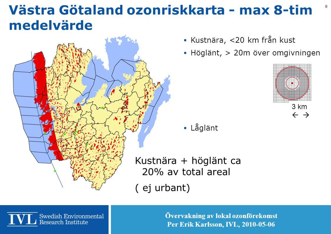 Övervakning av lokal ozonförekomst Per Erik Karlsson, IVL, 2010-05-06 8  Kustnära, <20 km från kust  Höglänt, > 20m över omgivningen  Låglänt 3 km   Västra Götaland ozonriskkarta - max 8-tim medelvärde Kustnära + höglänt ca 20% av total areal ( ej urbant)