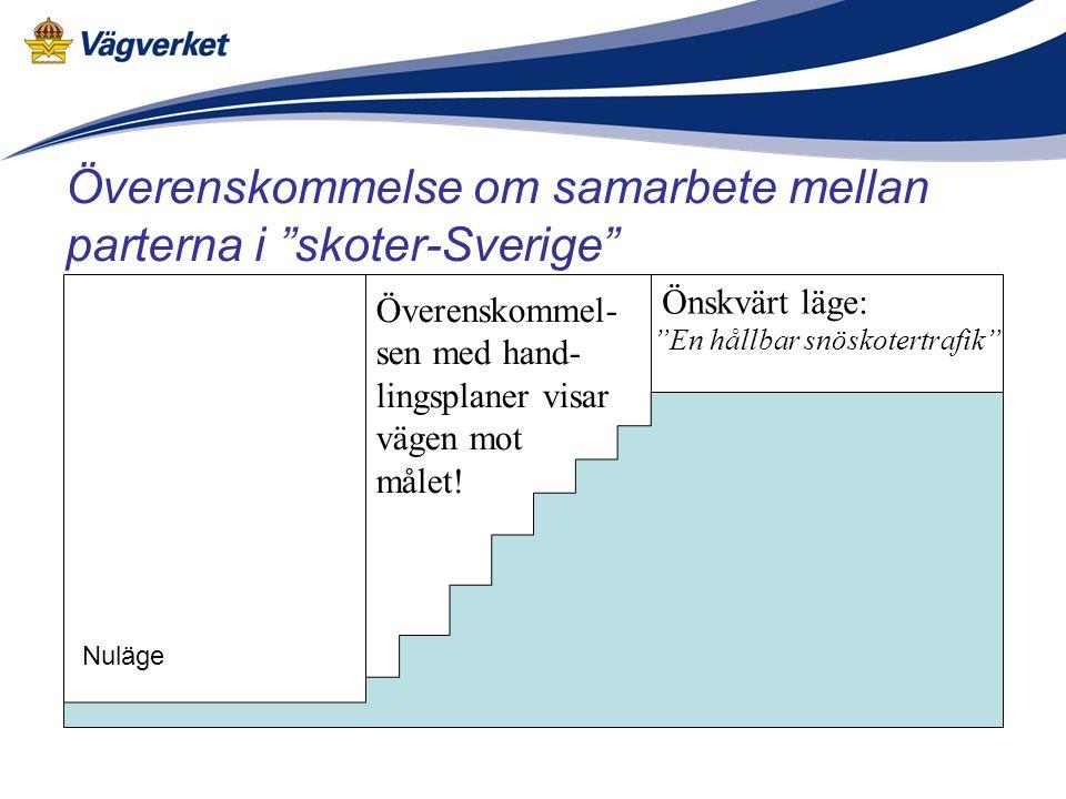 Nuläge Önskvärt läge: En hållbar snöskotertrafik Överenskommel- sen med hand- lingsplaner visar vägen mot målet.