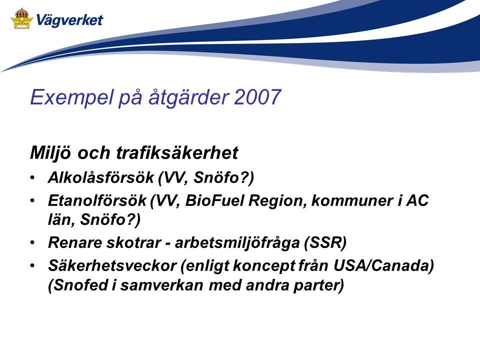 Miljö och trafiksäkerhet •Alkolåsförsök (VV, Snöfo?) •Etanolförsök (VV, BioFuel Region, kommuner i AC län, Snöfo?) •Renare skotrar - arbetsmiljöfråga (SSR) •Säkerhetsveckor (enligt koncept från USA/Canada) (Snofed i samverkan med andra parter) Exempel på åtgärder 2007