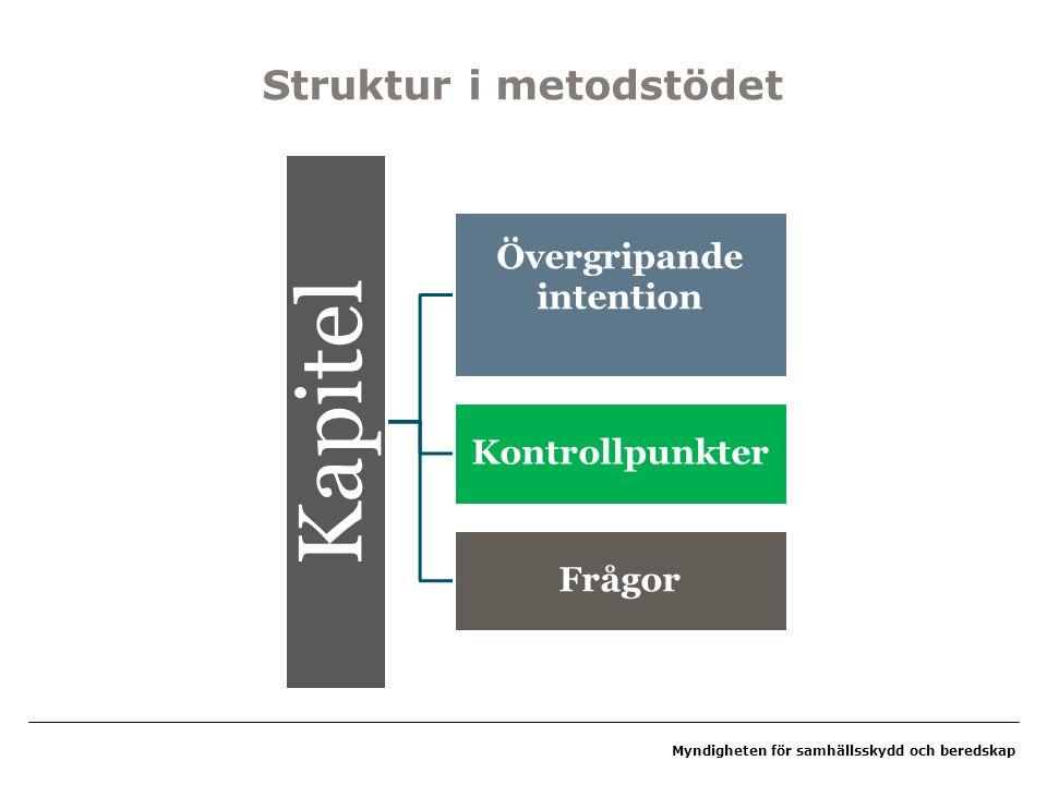 Myndigheten för samhällsskydd och beredskap Struktur i metodstödet t Kapitel Övergripande intention Kontrollpunkter Frågor