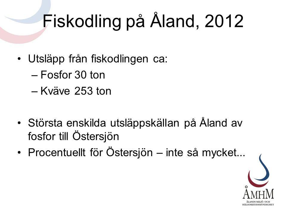 Fiskodling på Åland, 2012 •Utsläpp från fiskodlingen ca: –Fosfor30 ton –Kväve 253 ton •Största enskilda utsläppskällan på Åland av fosfor till Östersjön •Procentuellt för Östersjön – inte så mycket...