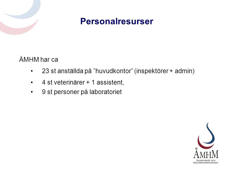 Personalresurser ÅMHM har ca •23 st anställda på huvudkontor (inspektörer + admin) •4 st veterinärer + 1 assistent, •9 st personer på laboratoriet