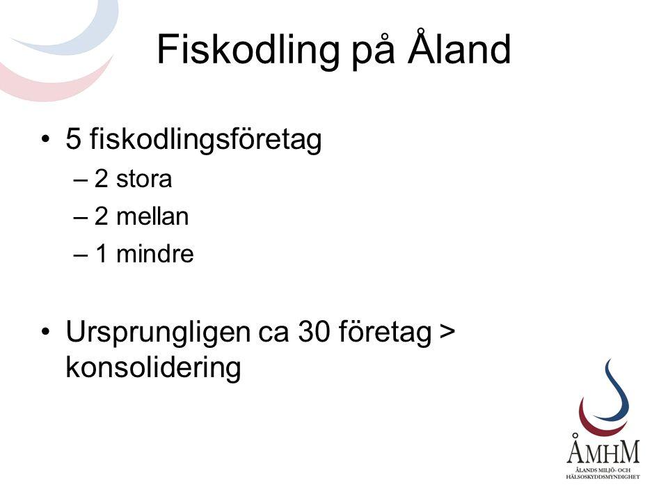 Fiskodling på Åland, 2012 •26 platser –1 odling 900 ton –3 odlingar på 400 – 550 ton –2 odlingar på 250 – 400 ton –11 odlingar på 100 – 250 ton –9 odlingar < 100 ton (mest sättfisk)