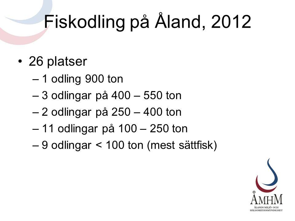 Fiskodling på Åland, 2012 •Produktion ca: –5518 ton tillväxt –5296 ton slaktfisk –214 ton död fisk (222 beräknad, 8 ton svinn) •Foderförbrukning 6549 ton –FK medeltal 1,19 –FK varierar mellan 1,02 och 1,42 –Låg FK oftast sättfisk –Hög FK = sikodling eller hög dödlighet
