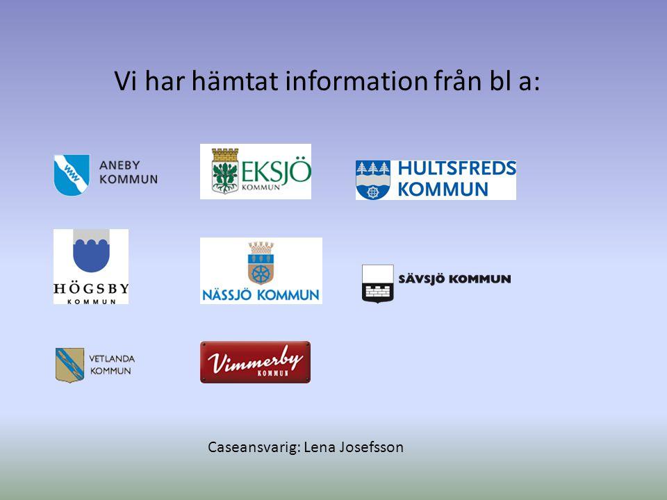 Vi har hämtat information från bl a: Caseansvarig: Lena Josefsson
