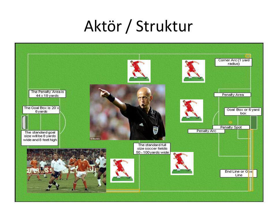 Aktör / Struktur