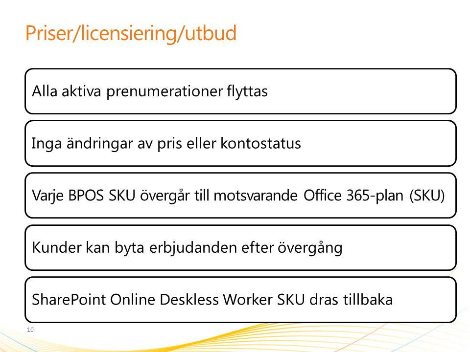 Priser/licensiering/utbud Alla aktiva prenumerationer flyttasInga ändringar av pris eller kontostatusVarje BPOS SKU övergår till motsvarande Office 36
