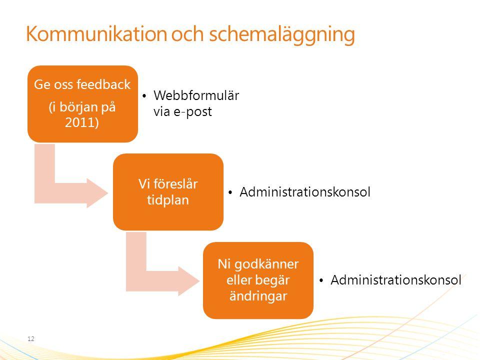 Kommunikation och schemaläggning Ge oss feedback (i början på 2011) Webbformulär via e-post Vi föreslår tidplan Administrationskonsol Ni godkänner ell