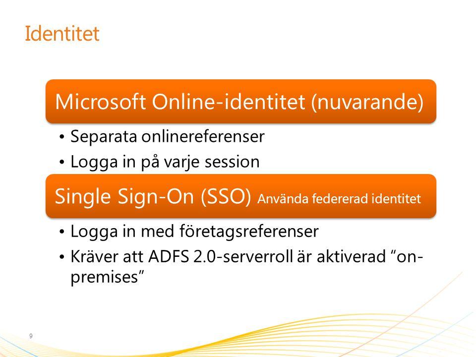 Identitet 9 Microsoft Online-identitet (nuvarande) Separata onlinereferenser Logga in på varje session Single Sign-On (SSO) Använda federerad identite