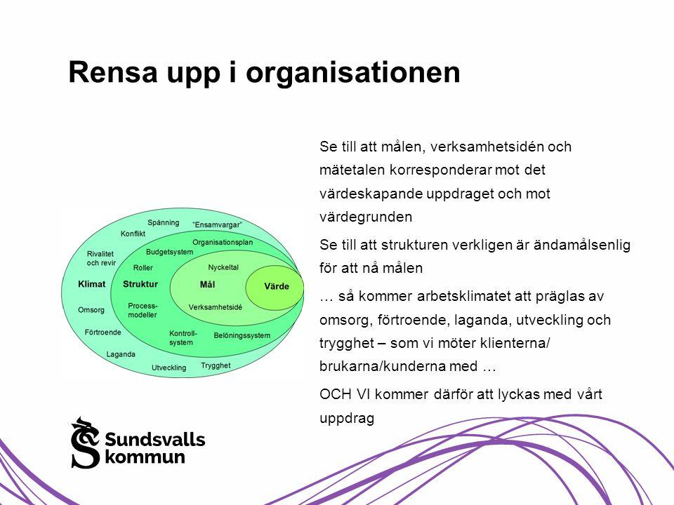 Rensa upp i organisationen Se till att målen, verksamhetsidén och mätetalen korresponderar mot det värdeskapande uppdraget och mot värdegrunden Se til