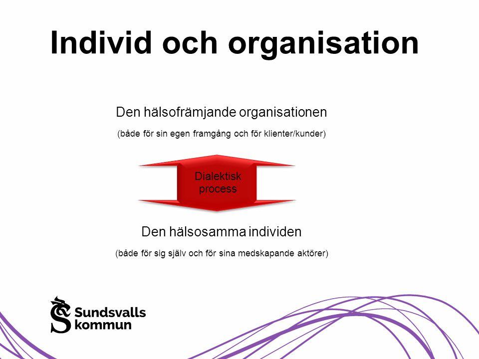 Individ och organisation Den hälsofrämjande organisationen (både för sin egen framgång och för klienter/kunder) Den hälsosamma individen (både för sig