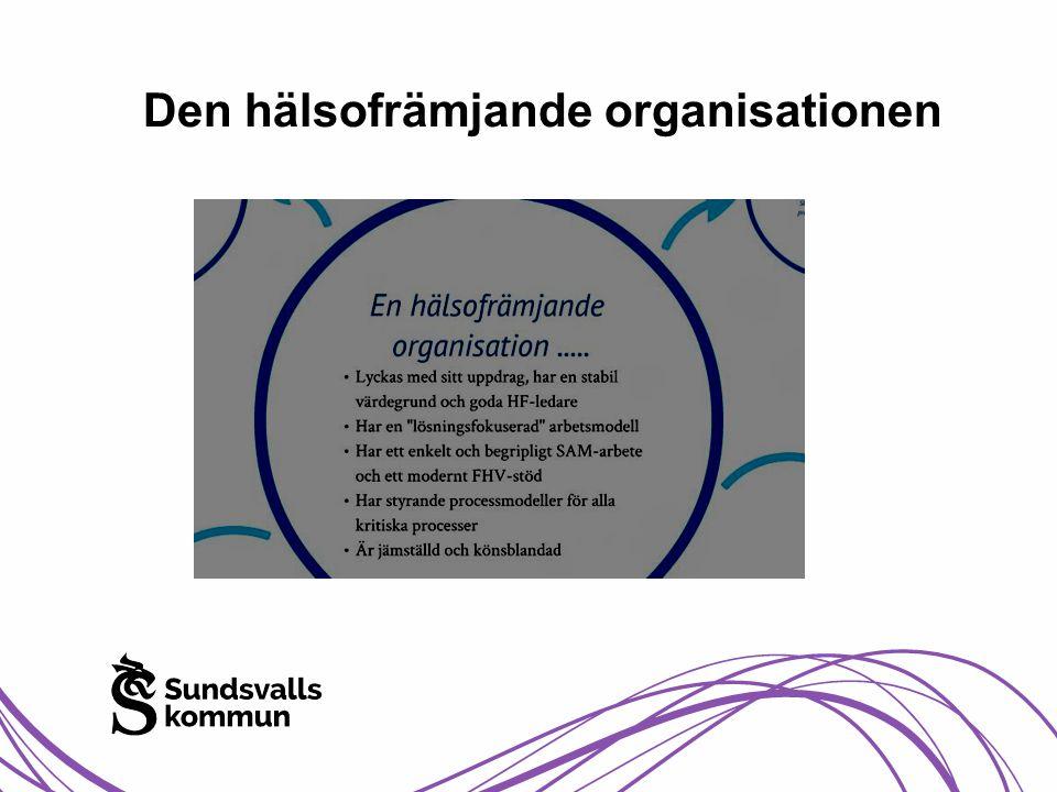 Den hälsofrämjande organisationen