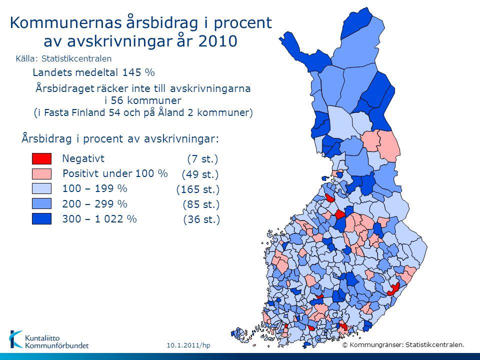 10.1.2011/hp Negativt Positivt under 100 % 100 – 199 % 200 – 299 % 300 – 1 022 % (7 st.) (49 st.) (165 st.) (85 st.) (36 st.) Årsbidraget räcker inte till avskrivningarna i 56 kommuner ( i Fasta Finland 54 och på Åland 2 kommuner) Kommunernas årsbidrag i procent av avskrivningar år 2010 Källa: Statistikcentralen Landets medeltal 145 % Årsbidrag i procent av avskrivningar: © Kommungränser: Statistikcentralen.