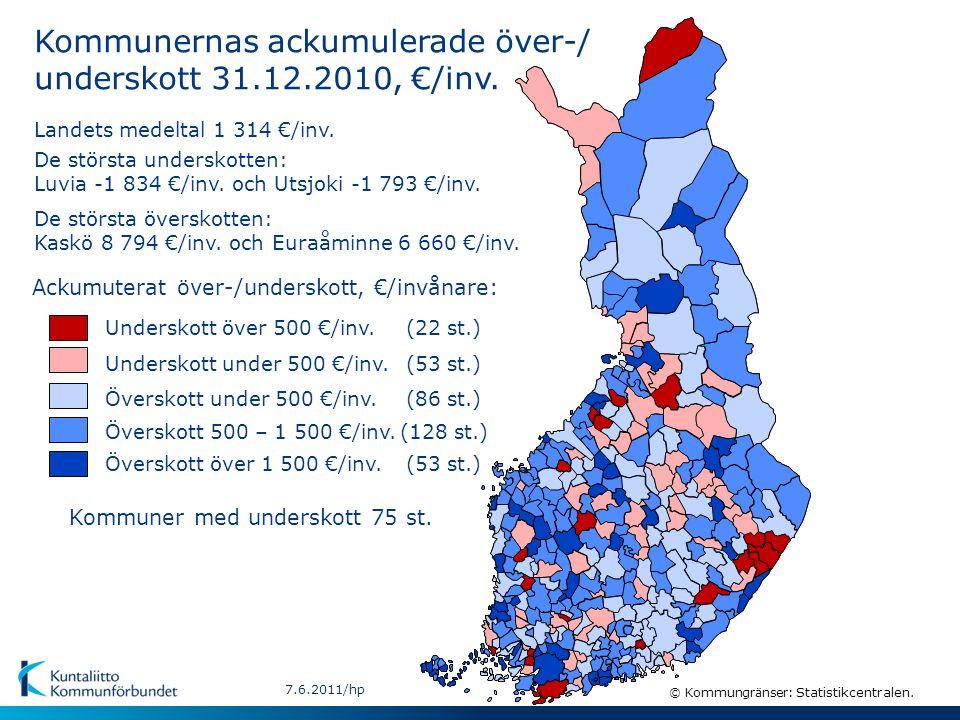 Kommunernas ackumulerade över-/ underskott 31.12.2010, €/inv.