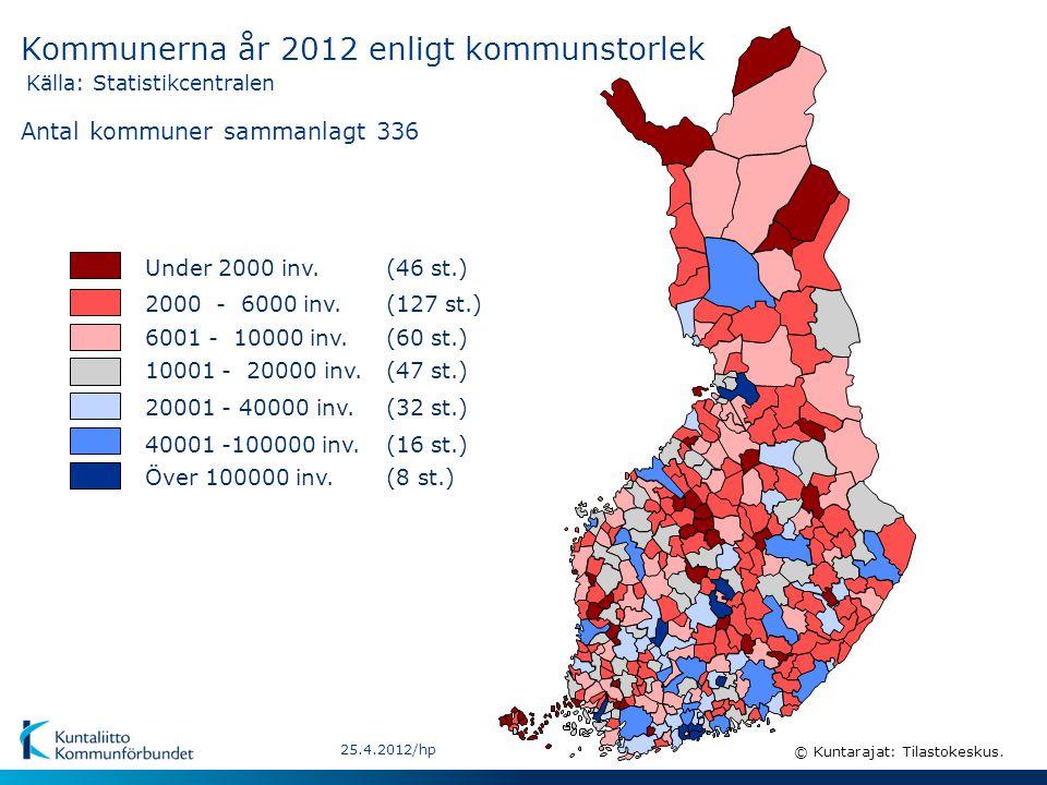 25.4.2012/hp © Kuntarajat: Tilastokeskus. (127 st.)2000 - 6000 inv.
