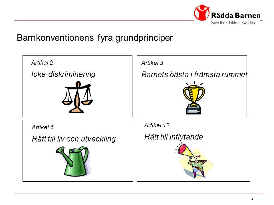 4 Artikel 2 Icke-diskriminering Artikel 3 Barnets bästa i främsta rummet Artikel 6 Rätt till liv och utveckling Artikel 12 Rätt till inflytande Barnko