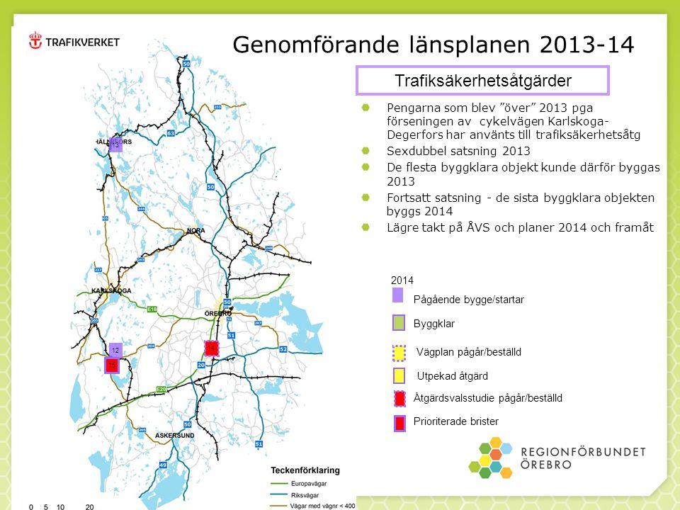 Pengarna som blev över 2013 pga förseningen av cykelvägen Karlskoga- Degerfors har använts till trafiksäkerhetsåtg Sexdubbel satsning 2013 De flesta byggklara objekt kunde därför byggas 2013 Fortsatt satsning - de sista byggklara objekten byggs 2014 Lägre takt på ÅVS och planer 2014 och framåt Genomförande länsplanen 2013-14 2014 Pågående bygge/startar Byggklar Vägplan pågår/beställd Åtgärdsvalsstudie pågår/beställd Prioriterade brister Utpekad åtgärd 12 13 Trafiksäkerhetsåtgärder 14 15