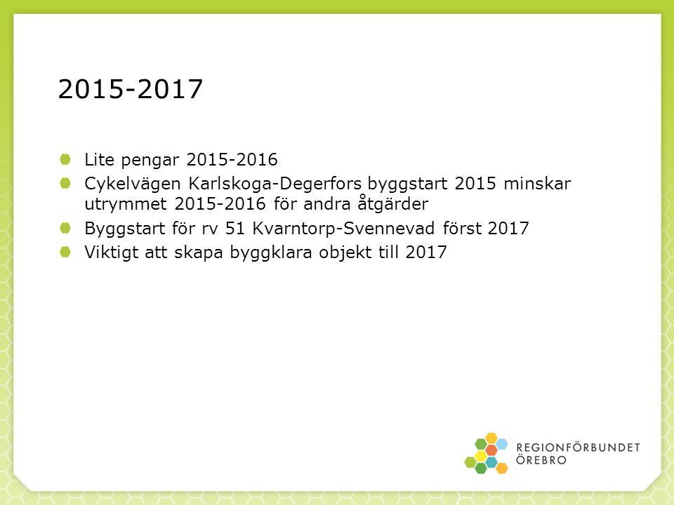 2015-2017 Lite pengar 2015-2016 Cykelvägen Karlskoga-Degerfors byggstart 2015 minskar utrymmet 2015-2016 för andra åtgärder Byggstart för rv 51 Kvarntorp-Svennevad först 2017 Viktigt att skapa byggklara objekt till 2017