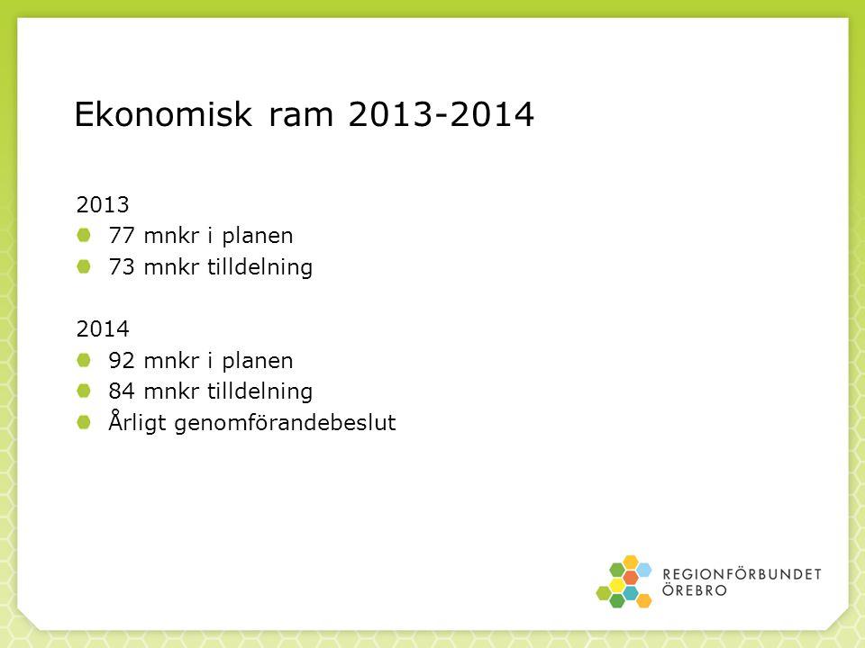 Ekonomisk ram 2013-2014 2013 77 mnkr i planen 73 mnkr tilldelning 2014 92 mnkr i planen 84 mnkr tilldelning Årligt genomförandebeslut