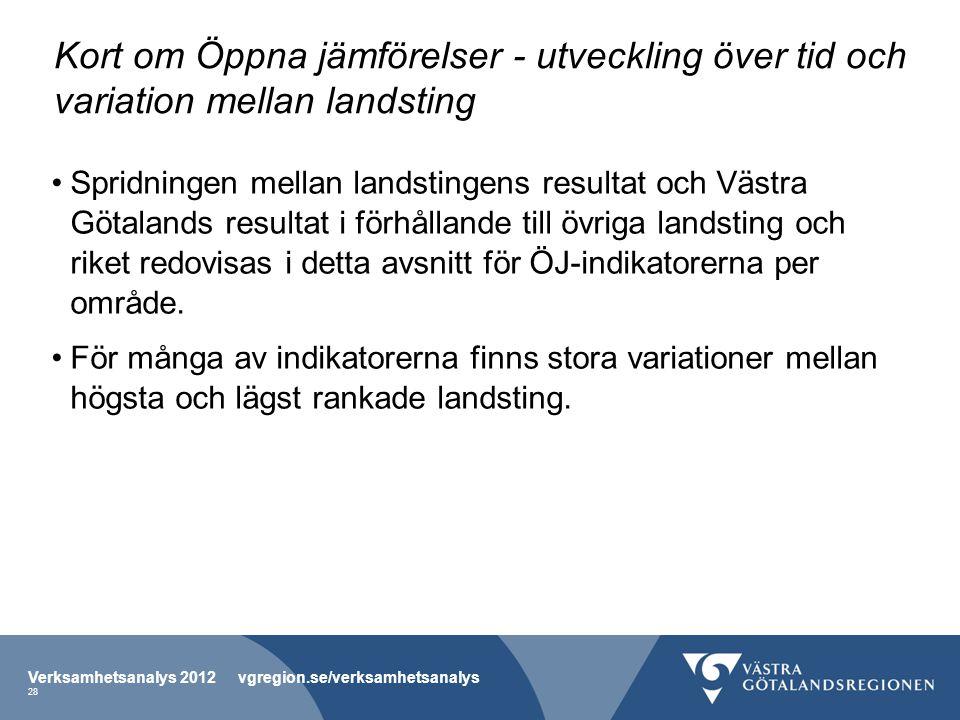 Kort om Öppna jämförelser - utveckling över tid och variation mellan landsting •Spridningen mellan landstingens resultat och Västra Götalands resultat