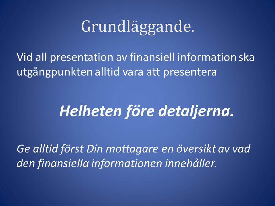 Grundläggande. Vid all presentation av finansiell information ska utgångpunkten alltid vara att presentera Helheten före detaljerna. Ge alltid först D