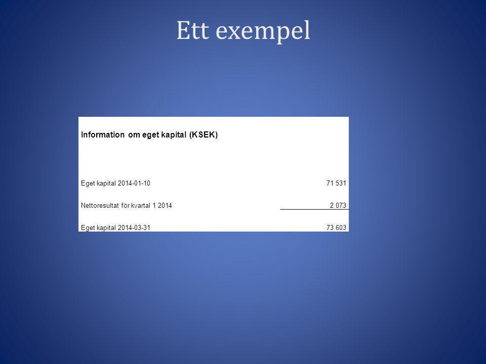 Ett exempel Information om eget kapital (KSEK) Eget kapital 2014-01-1071 531 Nettoresultat för kvartal 1 20142 073 Eget kapital 2014-03-3173 603