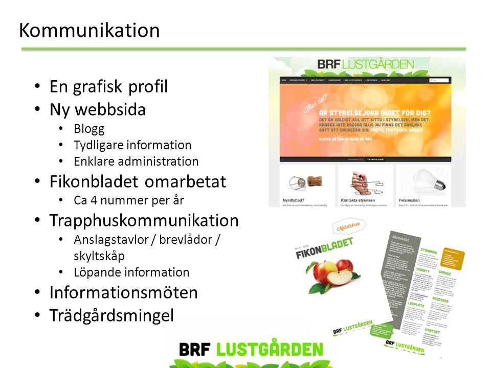 Kommunikation • En grafisk profil • Ny webbsida • Blogg • Tydligare information • Enklare administration • Fikonbladet omarbetat • Ca 4 nummer per år
