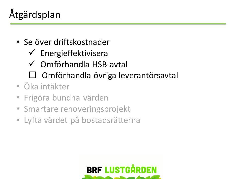 Åtgärdsplan • Se över driftskostnader  Energieffektivisera  Omförhandla HSB-avtal  Omförhandla övriga leverantörsavtal • Öka intäkter • Frigöra bun