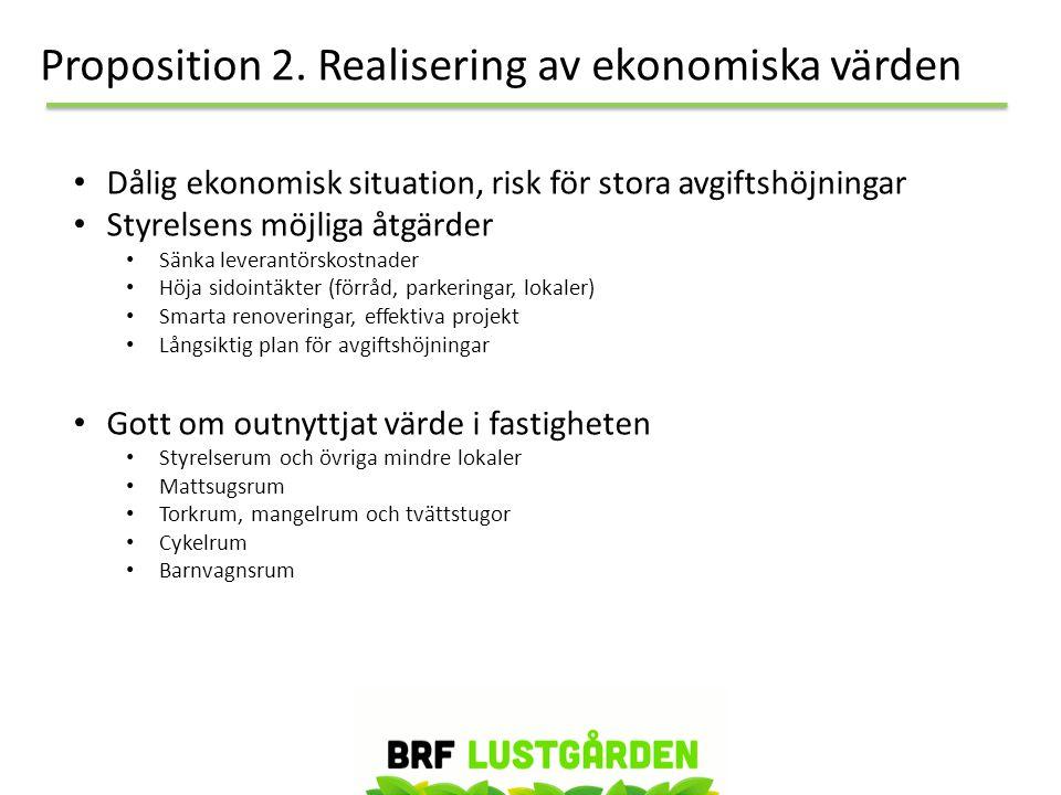 Proposition 2. Realisering av ekonomiska värden • Dålig ekonomisk situation, risk för stora avgiftshöjningar • Styrelsens möjliga åtgärder • Sänka lev