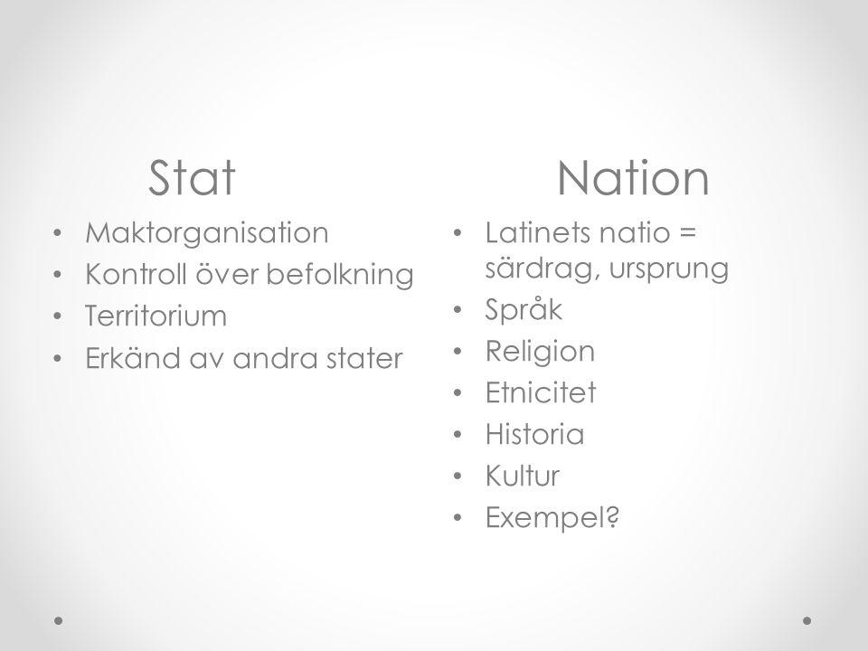 StatNation • Maktorganisation • Kontroll över befolkning • Territorium • Erkänd av andra stater • Latinets natio = särdrag, ursprung • Språk • Religio