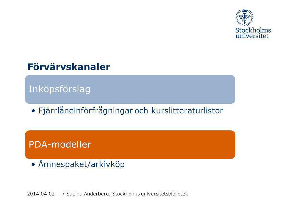 Förvärvskanaler Inköpsförslag •Fjärrlåneinförfrågningar och kurslitteraturlistor PDA-modeller •Ämnespaket/arkivköp 2014-04-02 / Sabina Anderberg, Stoc