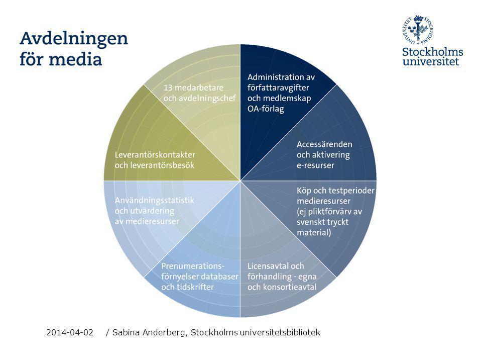 2014-04-02 / Sabina Anderberg, Stockholms universitetsbibliotek