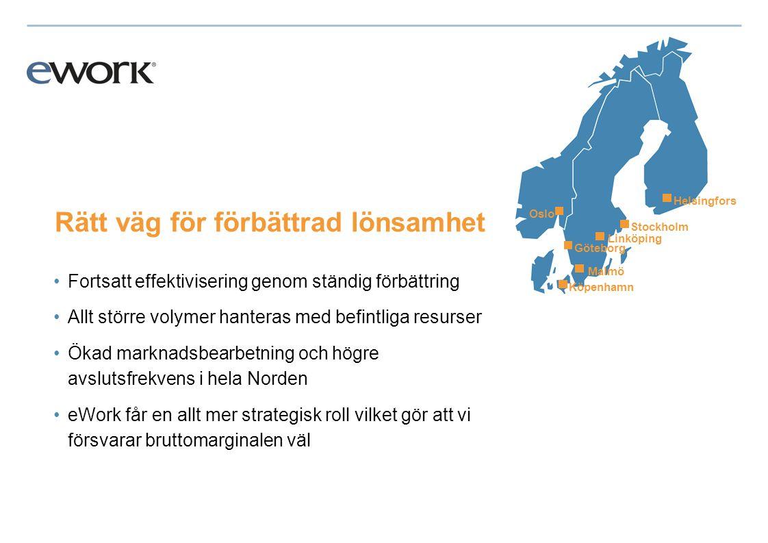 Rätt väg för förbättrad lönsamhet •Fortsatt effektivisering genom ständig förbättring •Allt större volymer hanteras med befintliga resurser •Ökad marknadsbearbetning och högre avslutsfrekvens i hela Norden •eWork får en allt mer strategisk roll vilket gör att vi försvarar bruttomarginalen väl Oslo Helsingfors Stockholm Göteborg Malmö Köpenhamn Linköping