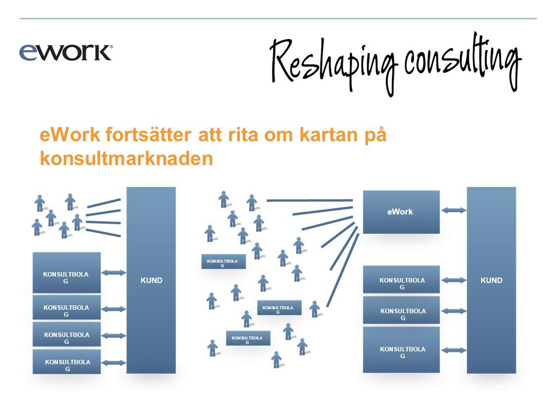 eWork fortsätter att rita om kartan på konsultmarknaden eWork KONSULTBOLA G KUND KONSULTBOLA G KUND KONSULTBOLA G