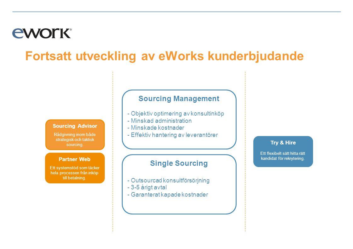 Fortsatt utveckling av eWorks kunderbjudande Sourcing Management - Objektiv optimering av konsultinköp - Minskad administration - Minskade kostnader - Effektiv hantering av leverantörer Single Sourcing - Outsourcad konsultförsörjning - 3-5 årigt avtal - Garanterat kapade kostnader Try & Hire Ett flexibelt sätt hitta rätt kandidat för rekrytering.