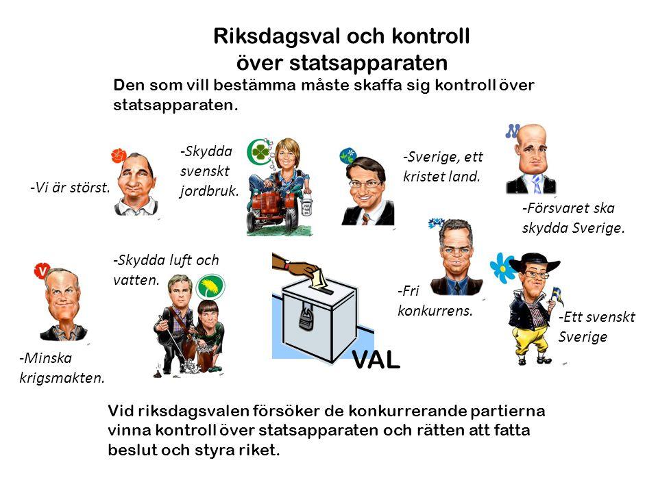 Riksdagsval och kontroll över statsapparaten Den som vill bestämma måste skaffa sig kontroll över statsapparaten. Vid riksdagsvalen försöker de konkur