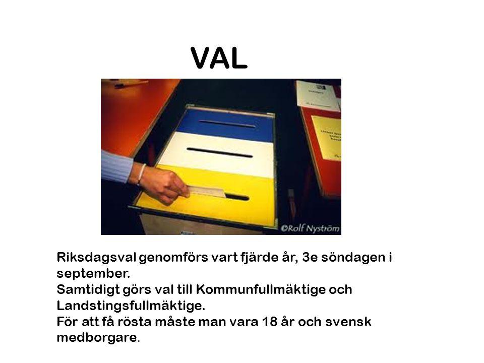 Riksdagsval genomförs vart fjärde år, 3e söndagen i september. Samtidigt görs val till Kommunfullmäktige och Landstingsfullmäktige. För att få rösta m