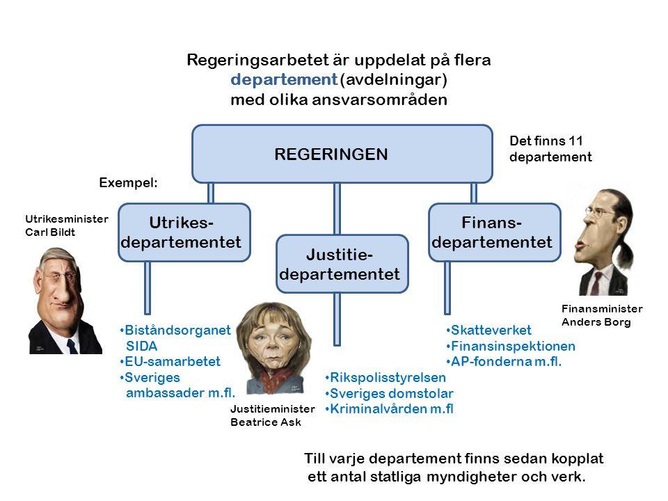 Regeringsarbetet är uppdelat på flera departement (avdelningar) med olika ansvarsområden Exempel: REGERINGEN Utrikes- departementet Justitie- departem