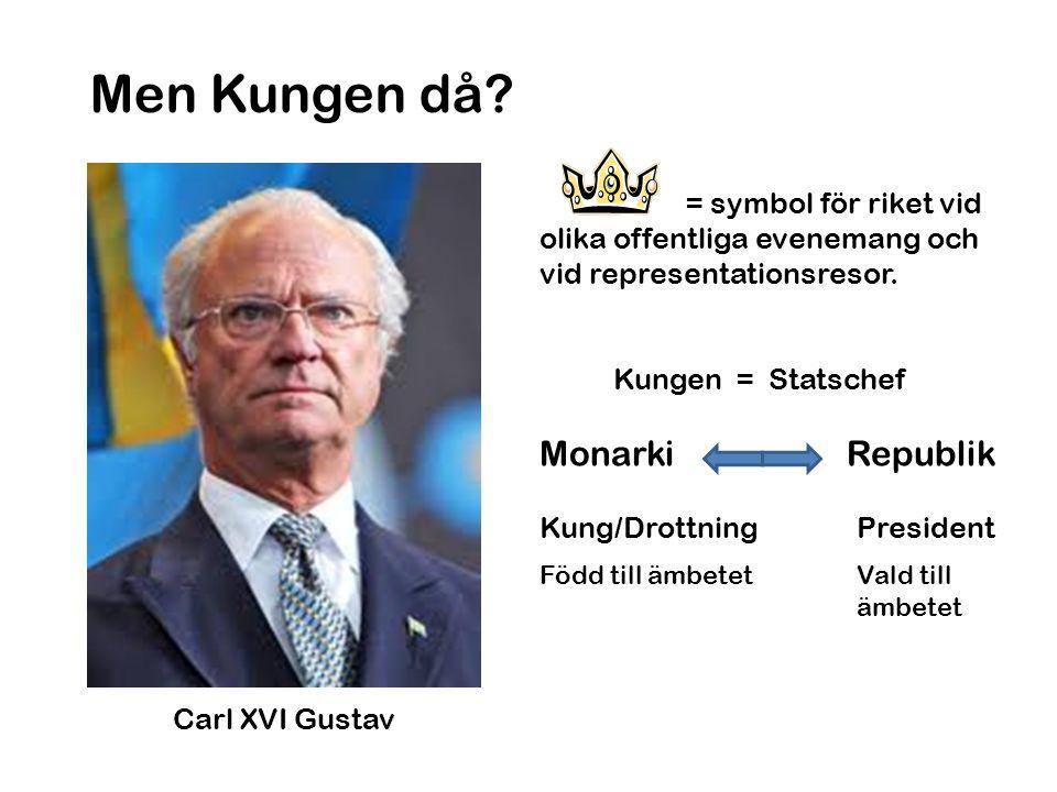 Men Kungen då? Carl XVI Gustav = symbol för riket vid olika offentliga evenemang och vid representationsresor. Kungen = Statschef Monarki Republik Kun