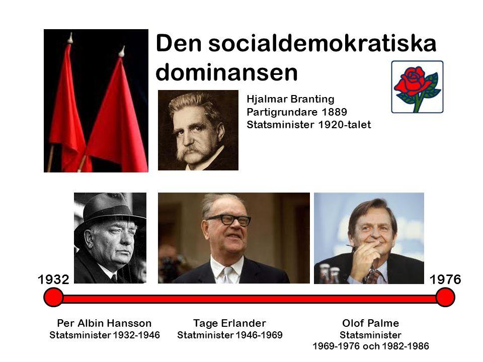 Den socialdemokratiska dominansen Hjalmar Branting Partigrundare 1889 Statsminister 1920-talet Per Albin Hansson Statsminister 1932-1946 Tage Erlander