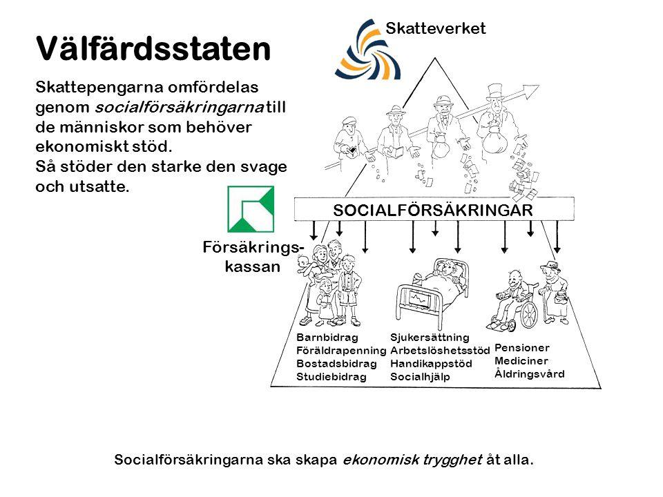 Socialförsäkringarna ska skapa ekonomisk trygghet åt alla. Välfärdsstaten Skattepengarna omfördelas genom socialförsäkringarna till de människor som b