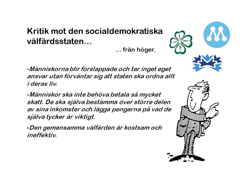 Kritik mot den socialdemokratiska välfärdsstaten… … från höger. -Människorna blir förslappade och tar inget eget ansvar utan förväntar sig att staten