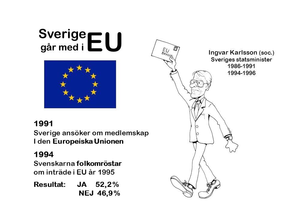 Sverige går med i EU Ingvar Karlsson (soc.) Sveriges statsminister 1986-1991 1994-1996 1991 Sverige ansöker om medlemskap I den Europeiska Unionen 199