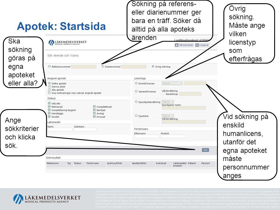 Apotek: Startsida Ange sökkriterier och klicka sök. Vid sökning på enskild humanlicens, utanför det egna apoteket måste personnummer anges Ska sökning