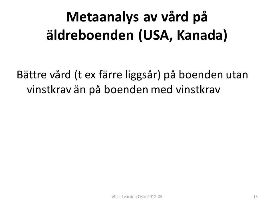 Metaanalys av vård på äldreboenden (USA, Kanada) Bättre vård (t ex färre liggsår) på boenden utan vinstkrav än på boenden med vinstkrav 13Vinst i vården Oslo 2012-05