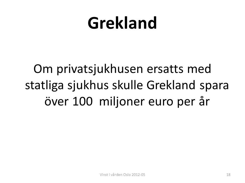 Grekland Om privatsjukhusen ersatts med statliga sjukhus skulle Grekland spara över 100 miljoner euro per år 18Vinst i vården Oslo 2012-05