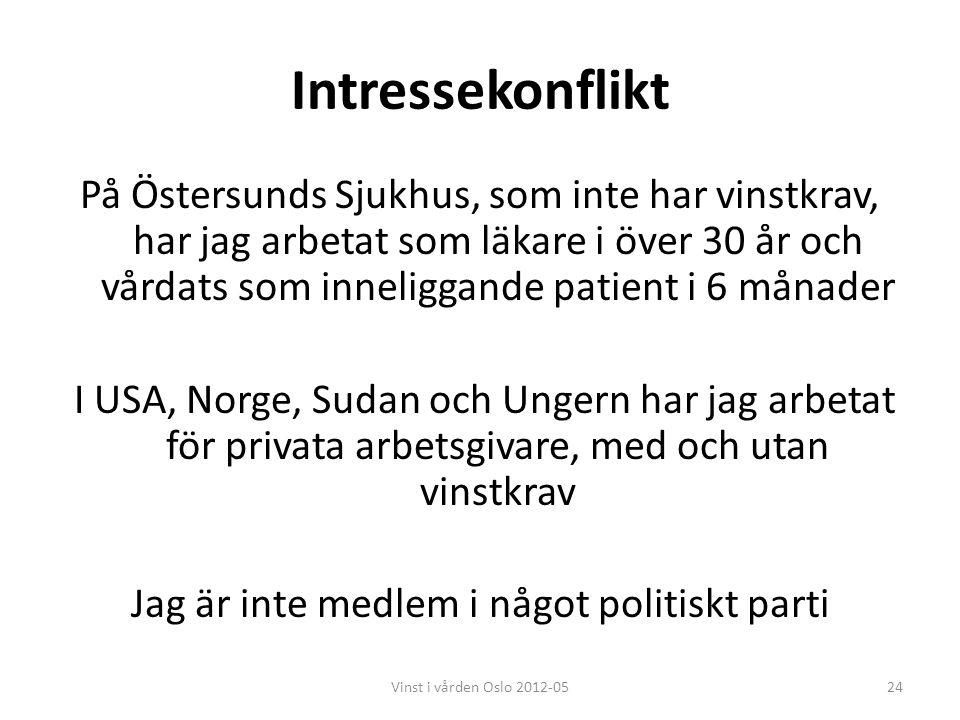 Intressekonflikt På Östersunds Sjukhus, som inte har vinstkrav, har jag arbetat som läkare i över 30 år och vårdats som inneliggande patient i 6 månad